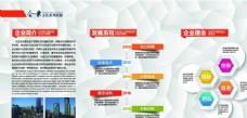 创意立体大气企业文化展板