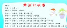 乘法口决表 单位换算 声母表