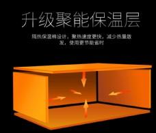 商用电器立体隔热保温详情页