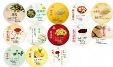 养生食物小标签设计