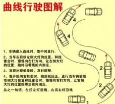 驾照科目二曲线行驶项目图解