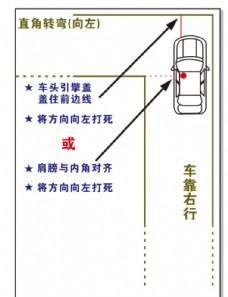 驾照科目二直角转弯项目图解