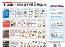 上海市生活垃圾投放指南