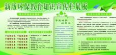 新版环保教育知识宣传栏展板