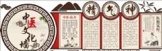 中醫文化墻