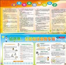 传染病预防 结核病 流感