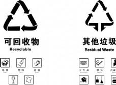 垃圾分类 可回收物 其他垃圾