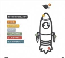 火箭信息图表