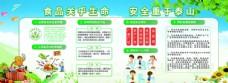 食品安全重于泰山宣传栏