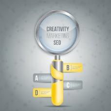 创意营销信息图表