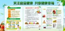 食品安全公益宣傳展板素材
