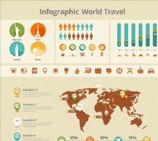 资料图世界旅游