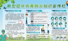 新型冠状病毒知识宣传栏