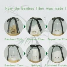 竹纤维产品制作流程 详情页