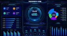 深蓝色政务服务大数据可视化界面