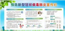 预防新冠肺炎