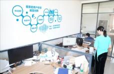 企业文化 企业文化标语图片
